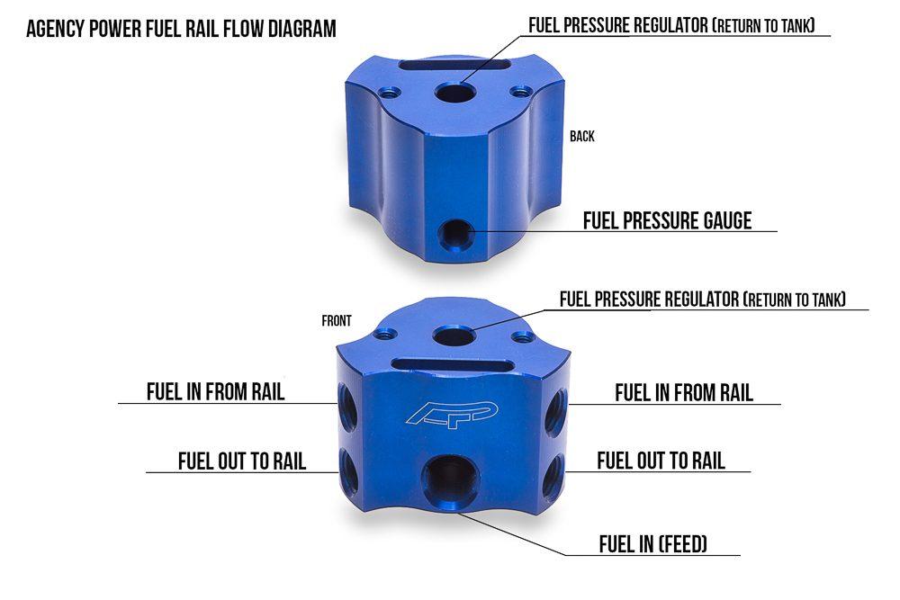 Fuel Rail Kit 08-16 Subaru STI Agency Power